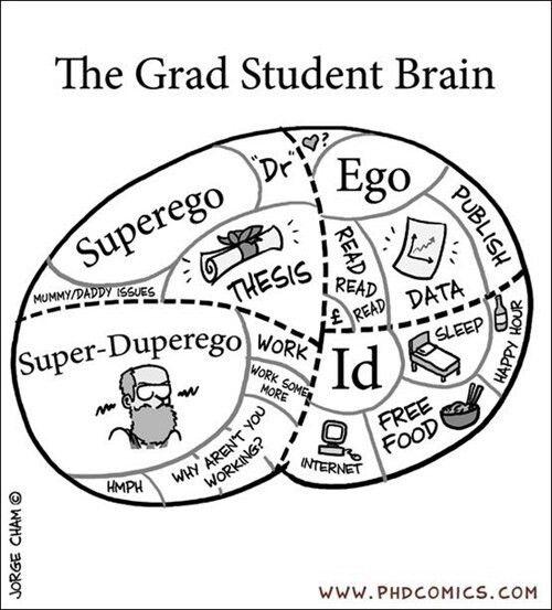 a1854cc492c33d59748721d554dc64ae--psychology-jokes-history-of-psychology